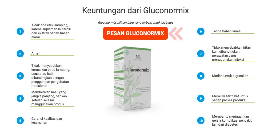 Gluconormix website
